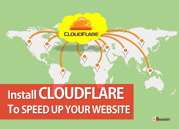 Cloudflare speed