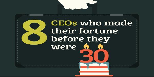 8 ceo milionari 30 anni